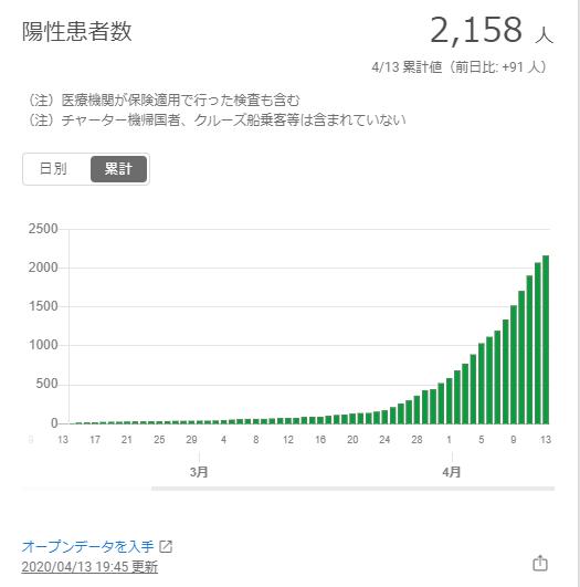 新型 感染 症 都 東京 ウイルス コロナ 東京都 新型コロナ関連情報
